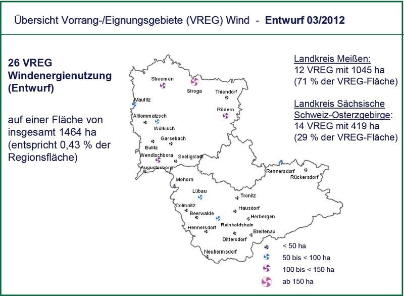 VREG Wind im Landkreis SSW und Meißen